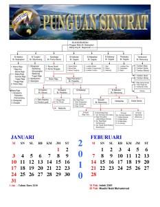 Kalender Januari dan Februari